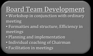 Board Team Development long